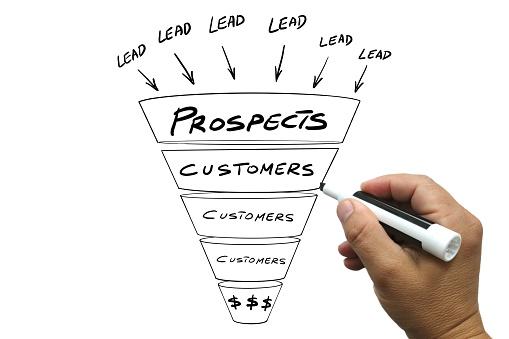 Embudo de marketing digital: hacerlo de forma eficaz